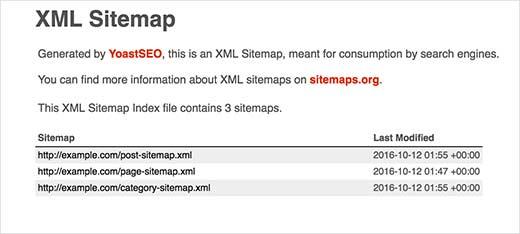 Wordpress SEO sitemaps
