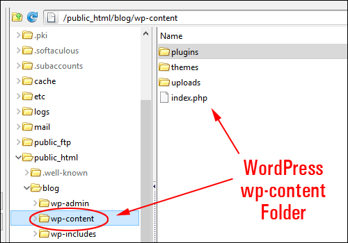 WordPress wp-content folder